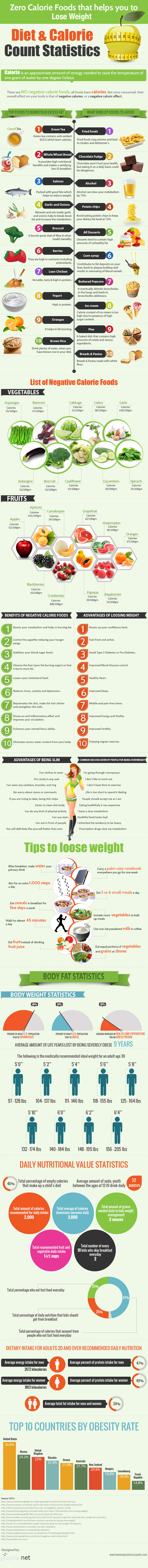Zero-Calorie-Foods-That-Help-you-to-Lose-Weight